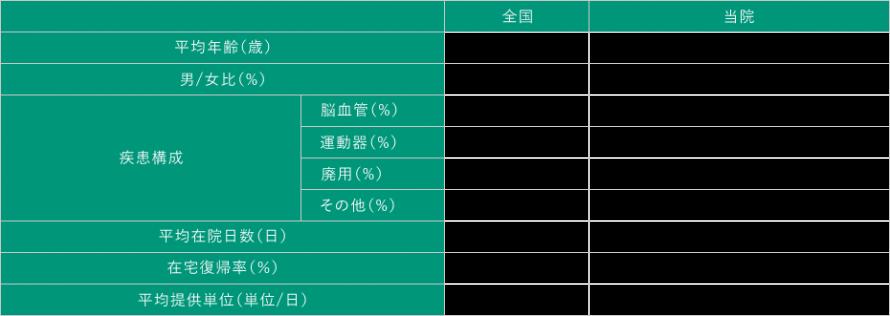 患者基本情報の図2